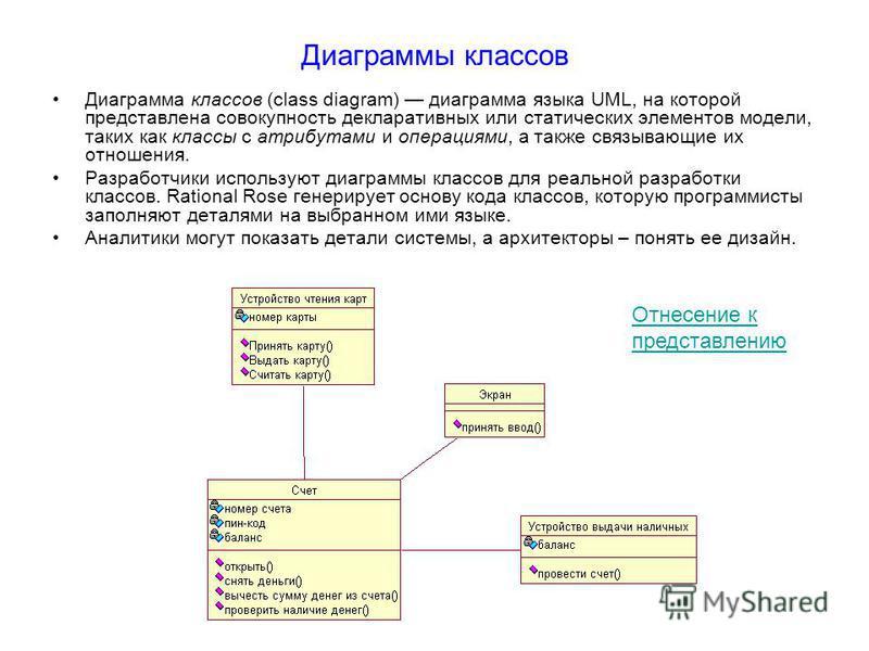 Диаграммы классов Диаграмма классов (class diagram) диаграмма языка UML, на которой представлена совокупность декларативных или статических элементов модели, таких как классы с атрибутами и операциями, а также связывающие их отношения. Разработчики и