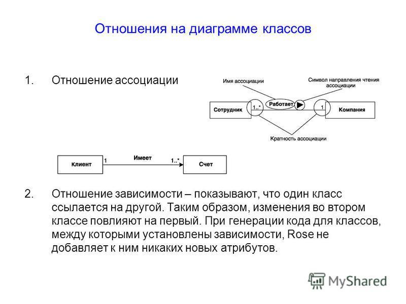Отношения на диаграмме классов 1. Отношение ассоциации 2. Отношение зависимости – показывают, что один класс ссылается на другой. Таким образом, изменения во втором классе повлияют на первый. При генерации кода для классов, между которыми установлены