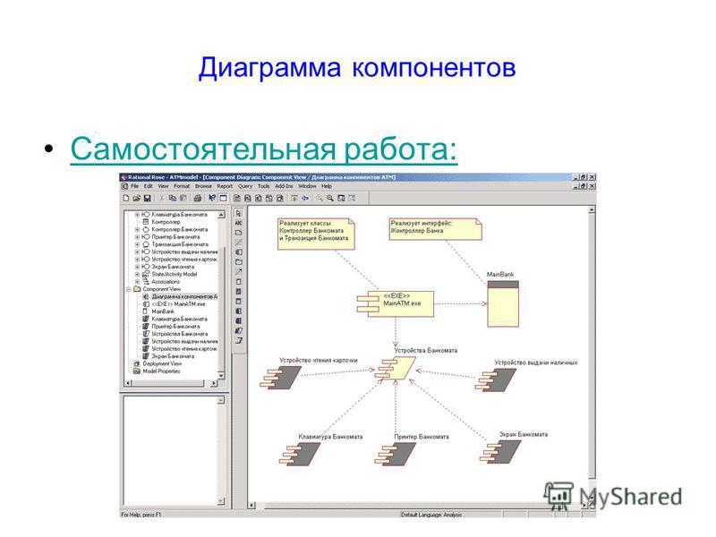Диаграмма компонентов Самостоятельная работа: