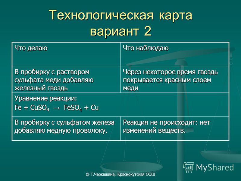 @ Т.Черкашина, Краснокутская ООШ Технологическая карта вариант 2 Что делаю Что наблюдаю В пробирку с раствором сульфата меди добавляю железный гвоздь Через некоторое время гвоздь покрывается красным слоем меди Уравнение реакции: Fe + CuSO 4 FeSO 4 +
