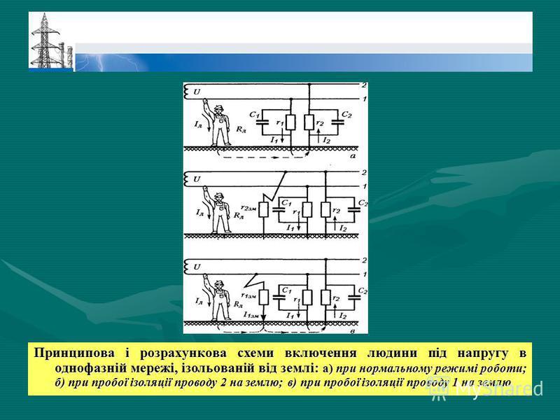 Принципова і розрахункова схеми включення людини під напругу в однофазній мережі, ізольованій від землі: а) при нормальному режимі роботи; б) при пробої ізоляції проводу 2 на землю; в) при пробої ізоляції проводу 1 на землю