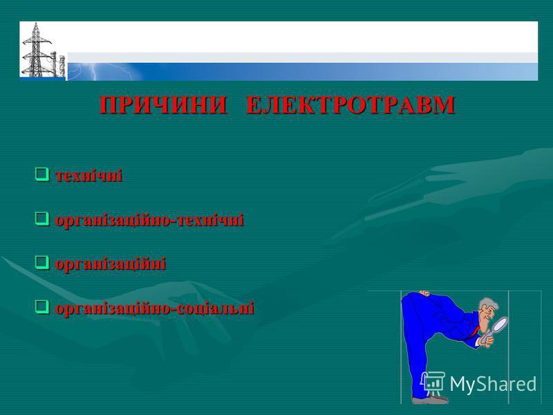 ПРИЧИНИ ЕЛЕКТРОТРАВМ технічні організаційно-технічні організаційні організаційно-соціальні