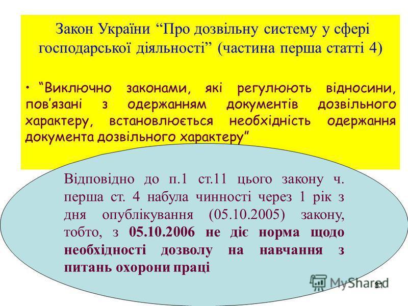 31 Закон України Про дозвільну систему у сфері господарської діяльності (частина перша статті 4) Виключно законами, які регулюють відносини, повязані з одержанням документів дозвільного характеру, встановлюється необхідність одержання документа дозві