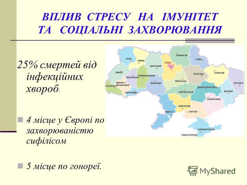 ВПЛИВ СТРЕСУ НА ІМУНІТЕТ ТА СОЦІАЛЬНІ ЗАХВОРЮВАННЯ 25% смертей від інфекційних хвороб. 4 місце у Європі по захворюваністю сифілісом 5 місце по гонореї.