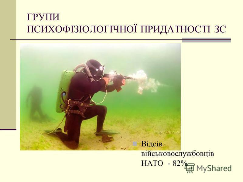 ГРУПИ ПСИХОФІЗІОЛОГІЧНОЇ ПРИДАТНОСТІ ЗС Відсів військовослужбовців НАТО - 82%