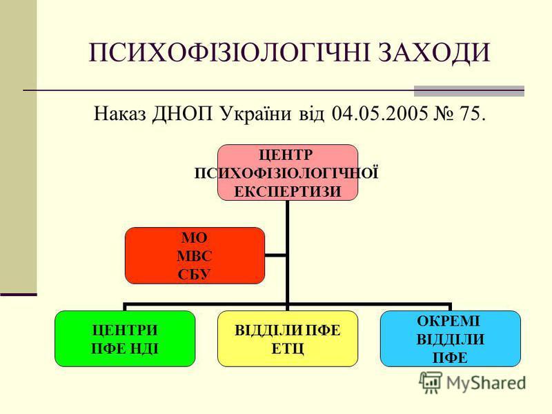 ПСИХОФІЗІОЛОГІЧНІ ЗАХОДИ Наказ ДНОП України від 04.05.2005 75.