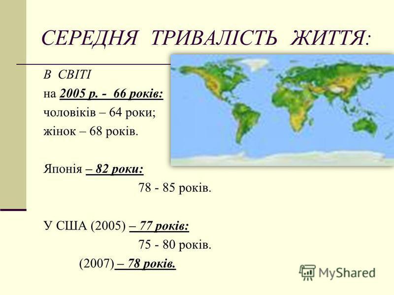 СЕРЕДНЯ ТРИВАЛІСТЬ ЖИТТЯ: В СВІТІ на 2005 р. - 66 років: чоловіків – 64 роки; жінок – 68 років. Японія – 82 роки: 78 - 85 років. У США (2005) – 77 років: 75 - 80 років. (2007) – 78 років.