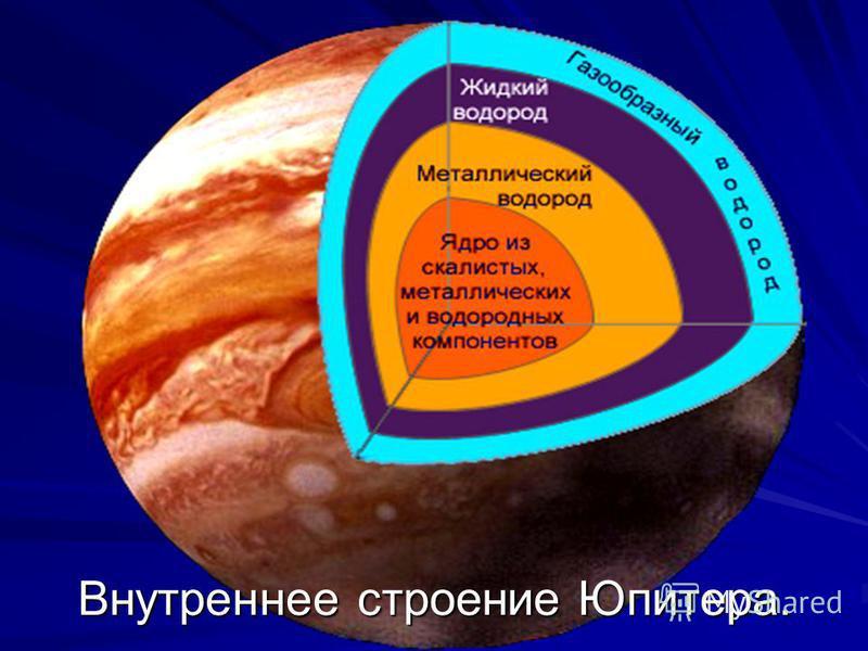 Внутреннее строение Юпитера.