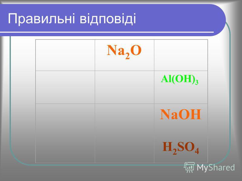 Третій зайвий LiOHNa 2 O Mg(OH) 2 HNO 3 HCl Al(OH) 3 P2O5 P2O5 H2OH2ONaOH Ca(OH) 2 KOH H 2 SO 4 В горизонтальному ряду знайти речовину, яка відрізняється від двох інших.