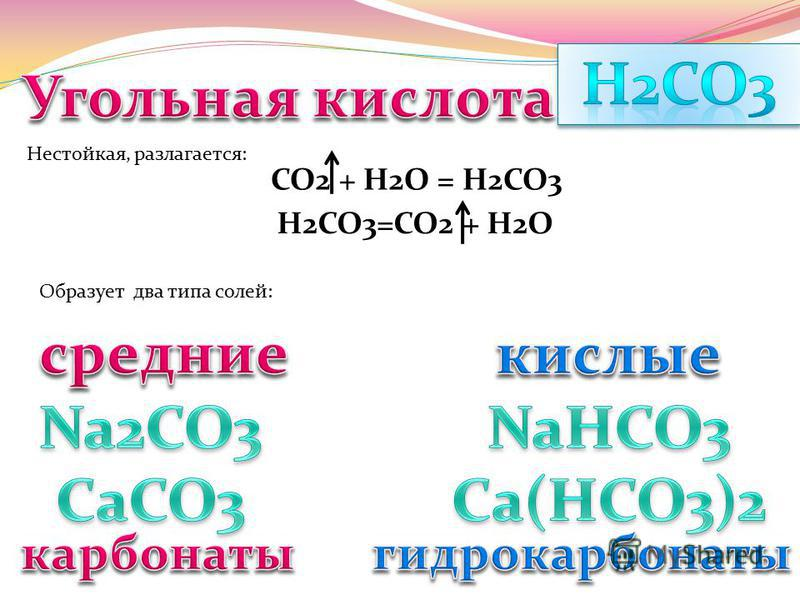 Нестойкая, разлагается: СО2 + Н2О = Н2СО3 Н2СО3=СО2 + Н2О Образует два типа солей: