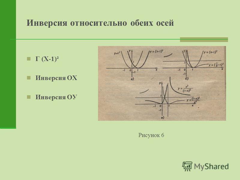 Инверсия относительно обеих осей Г (Х-1)² Инверсия ОХ Инверсия ОУ Рисунок 6