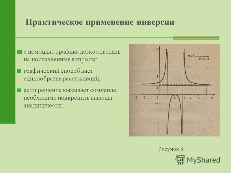 Практическое применение инверсии Рисунок 8 с помощью графика легко ответить на поставленные вопросы; графический способ дает единообразие рассуждений; если решение вызывает сомнение, необходимо подкрепить выводы аналитически.