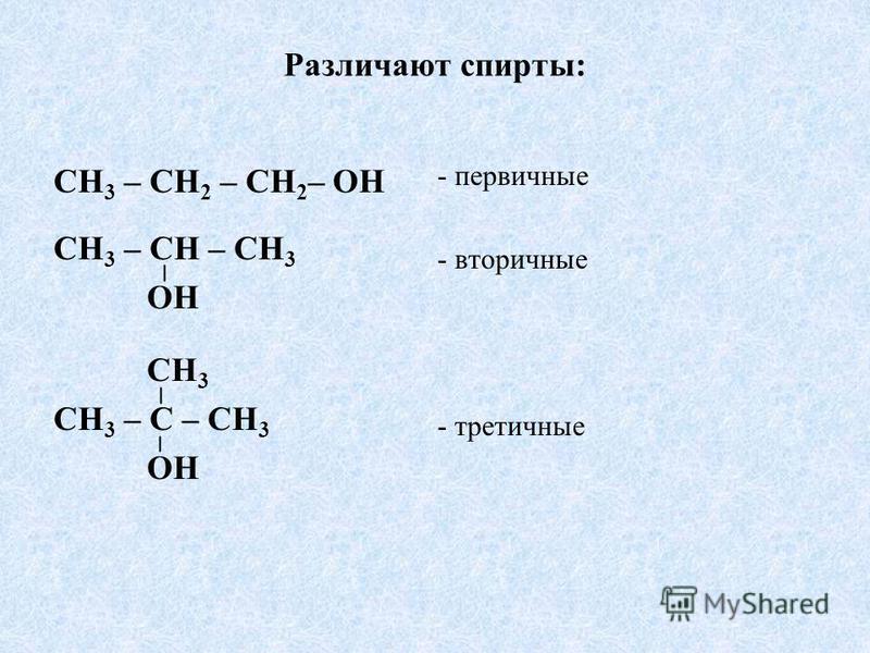 Различают спирты: СН 3 – СН 2 – СН 2 – ОН СН 3 – СН – СН 3 ОН СН 3 СН 3 – С – СН 3 ОН - первичные - вторичные - третичные