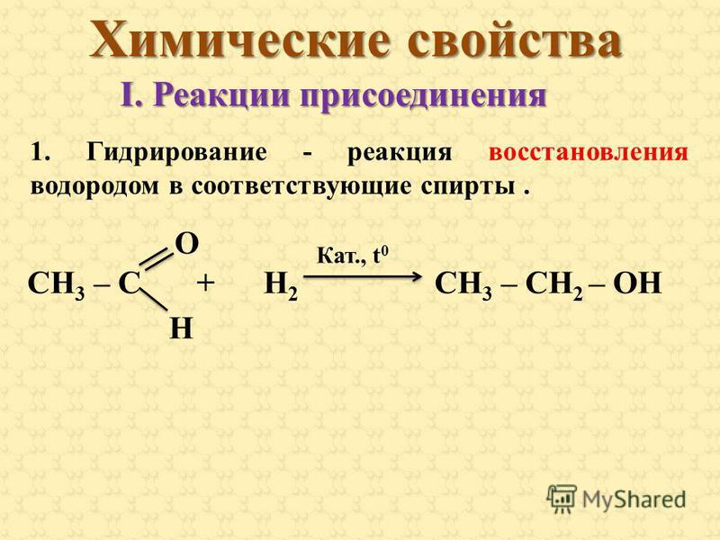 1. Гидрирование - реакция восстановления водородом в соответствующие спирты. СН 3 – С + Н 2 СН 3 – СН 2 – ОН H O Кат., t 0 Химические свойства I. Реакции присоединения