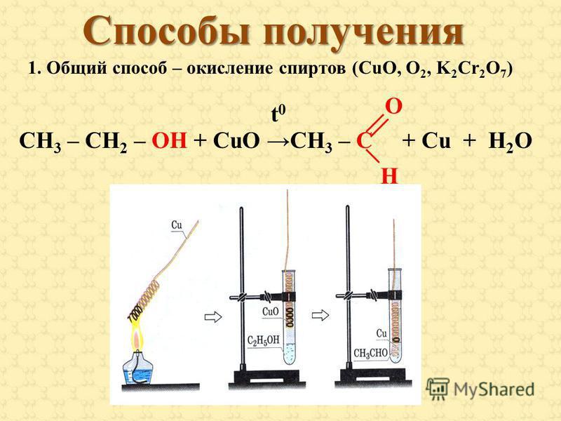 CH 3 – CH 2 – OH + CuO CH 3 – C + Cu + H 2 O t0t0 O H Способы получения 1. Общий способ – окисление спиртов (СuO, O 2, K 2 Cr 2 O 7 )