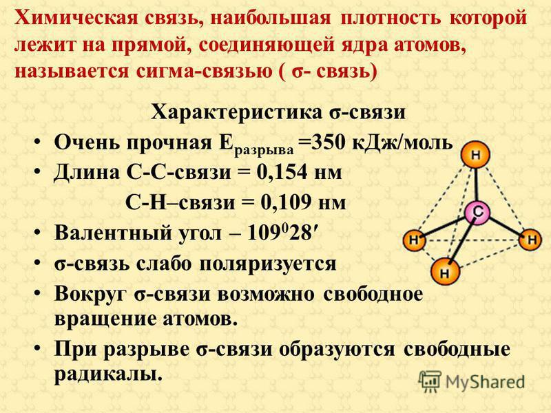 Химическая связь, наибольшая плотность которой лежит на прямой, соединяющей ядра атомов, называется сигма-связью ( σ- связь) Характеристика σ-связи Очень прочная Е разрыва =350 к Дж/моль Длина С-С-связи = 0,154 нм С-Н–связи = 0,109 нм Валентный угол