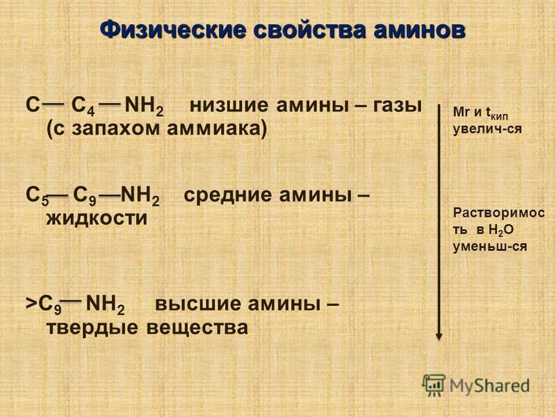 Физические свойства аминов C C 4 NH 2 низшие амины – газы (с запахом аммиака) C 5 C 9 NH 2 средние амины – жидкости >C 9 NH 2 высшие амины – твердые вещества Mr и t кип увелич-ся Растворимос ть в H 2 O уменьш-ся