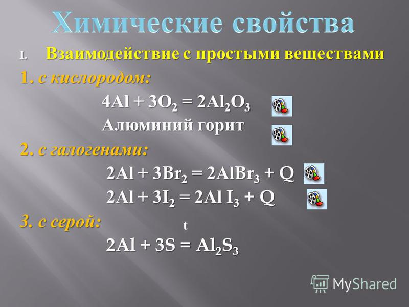 I. Взаимодействие с простыми веществами 1. с кислородом : 4Al + 3O 2 = 2Al 2 O 3 4Al + 3O 2 = 2Al 2 O 3 Алюминий горит Алюминий горит 2. с галогенами : 2Al + 3Br 2 = 2AlBr 3 + Q 2Al + 3Br 2 = 2AlBr 3 + Q 2Al + 3I 2 = 2Al I 3 + Q 2Al + 3I 2 = 2Al I 3