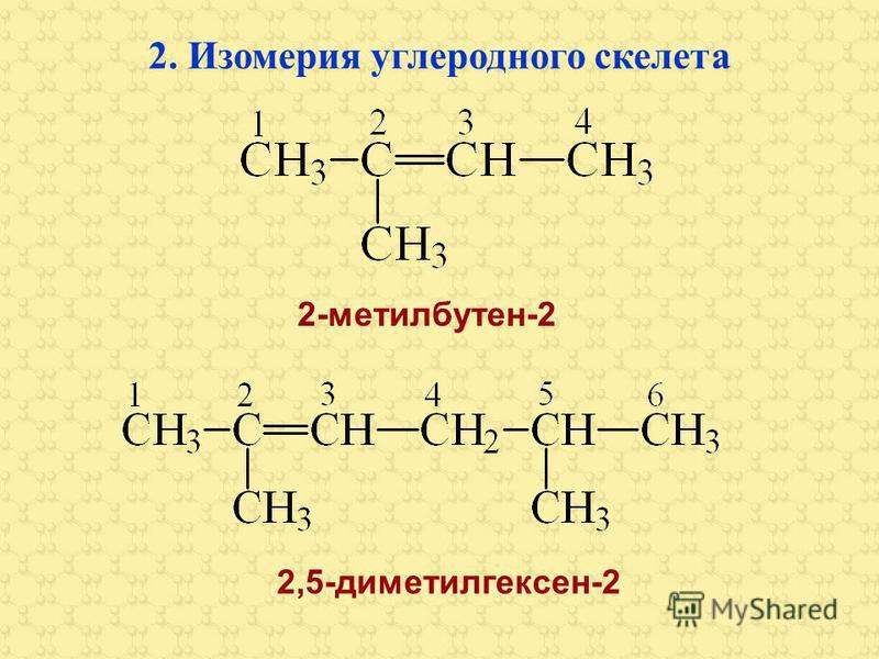 2. Изомерия углеродного скелета 2-метилбутен-2 2,5-диметилгексен-2