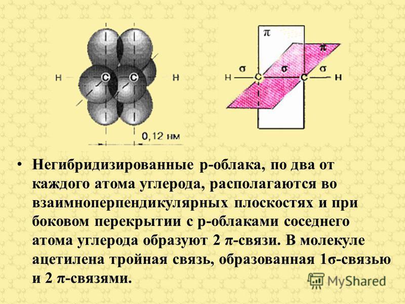 Негибридизированные р-облака, по два от каждого атома углерода, располагаются во взаимно перпендикулярных плоскостях и при боковом перекрытии с р-облаками соседнего атома углерода образуют 2 π-связи. В молекуле ацетилена тройная связь, образованная 1