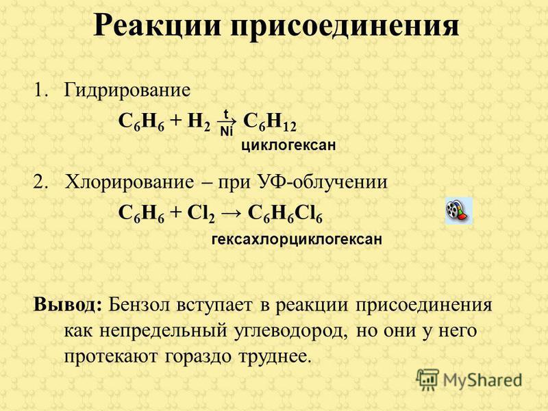 Реакции присоединения 1. Гидрирование С 6 Н 6 + Н 2 С 6 Н 12 2. Хлорирование – при УФ-облучении С 6 Н 6 + Cl 2 С 6 Н 6 Cl 6 Вывод: Бензол вступает в реакции присоединения как непредельный углеводород, но они у него протекают гораздо труднее. t Ni гек
