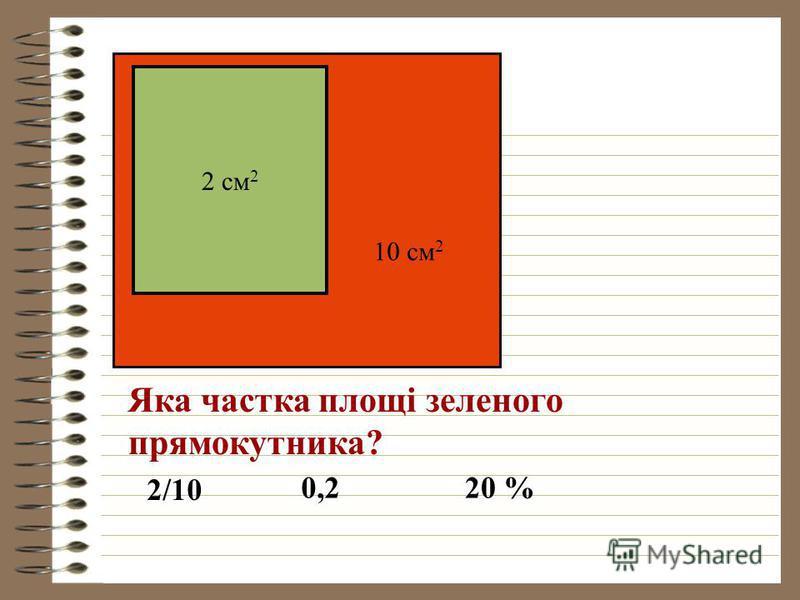 2 см 2 10 см 2 Яка частка площі зеленого прямокутника? 2/10 0,220 %