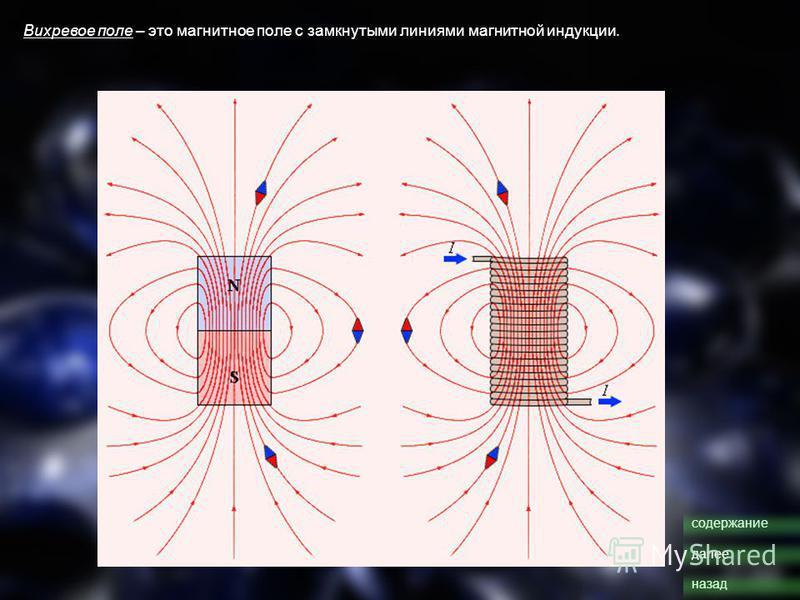 Вихревое поле – это магнитное поле с замкнутыми линиями магнитной индукции. содержание далее назад
