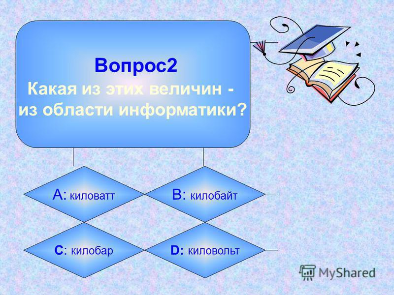 Вопрос 1 Как называется человек на компьютерном языке? А: пользователь B: клиент C: пациент D: заказчик