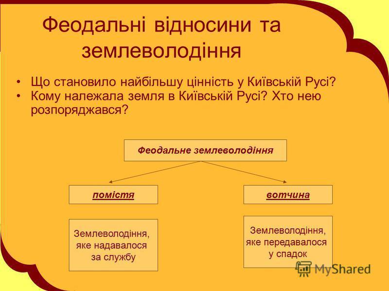 Феодальні відносини та землеволодіння Що становило найбільшу цінність у Київській Русі? Кому належала земля в Київській Русі? Хто нею розпоряджався? Феодальне землеволодіння помістявотчина Землеволодіння, яке передавалося у спадок Землеволодіння, яке