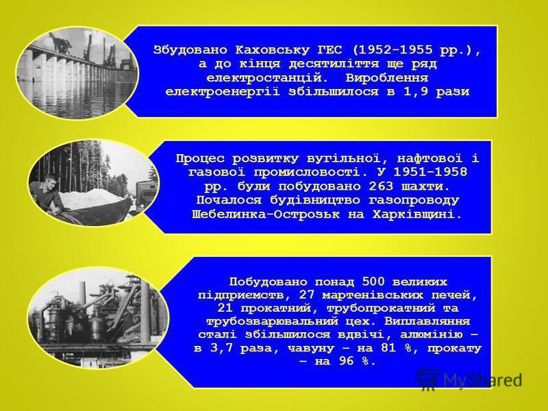 Збудовано Каховську ГЕС (1952-1955 рр.), а до кінця десятиліття ще ряд електростанцій. Вироблення електроенергії збільшилося в 1,9 рази Процес розвитку вугільної, нафтової і газової промисловості. У 1951-1958 рр. були побудовано 263 шахти. Почалося б
