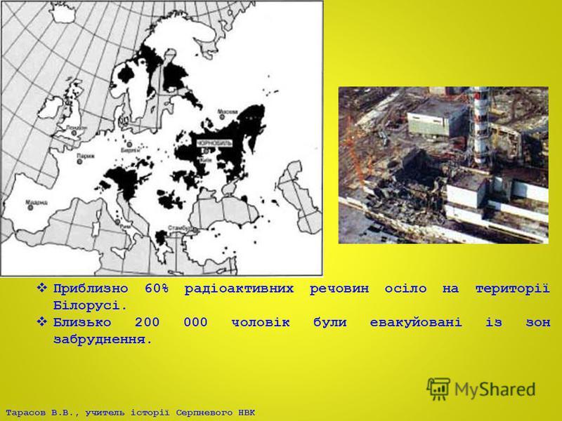 Тарасов В.В., учитель історії Серпневого НВК Приблизно 60% радіоактивних речовин осіло на території Білорусі. Близько 200 000 чоловік були евакуйовані із зон забруднення.