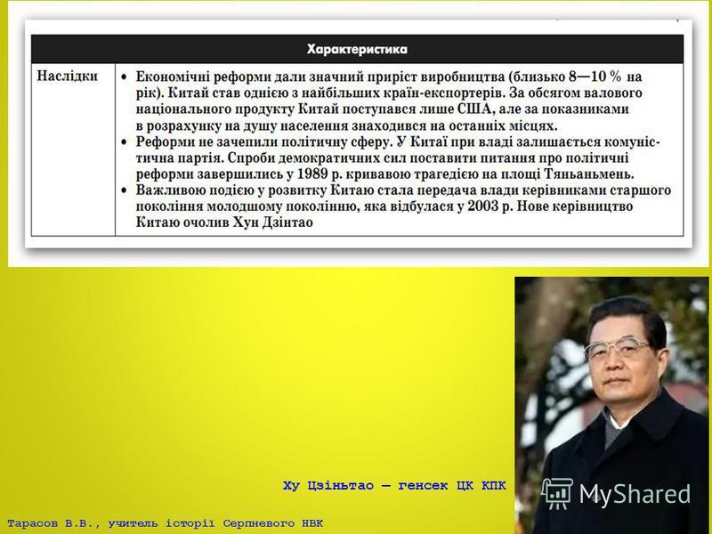 Тарасов В.В., учитель історії Серпневого НВК Ху Цзіньтао генсек ЦК КПК