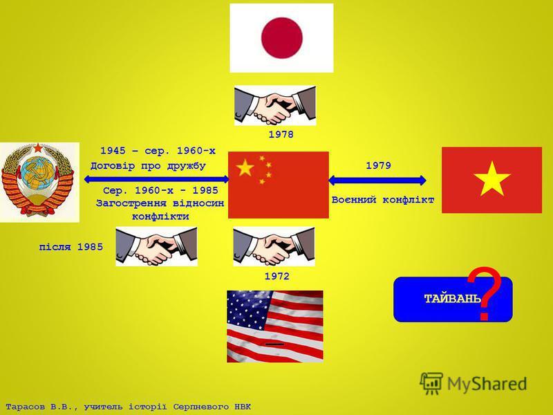 1945 – сер. 1960-х Договір про дружбу Сер. 1960-х - 1985 Загострення відносин конфлікти Воєнний конфлікт 1979 1978 1972 після 1985 ТАЙВАНЬ ?