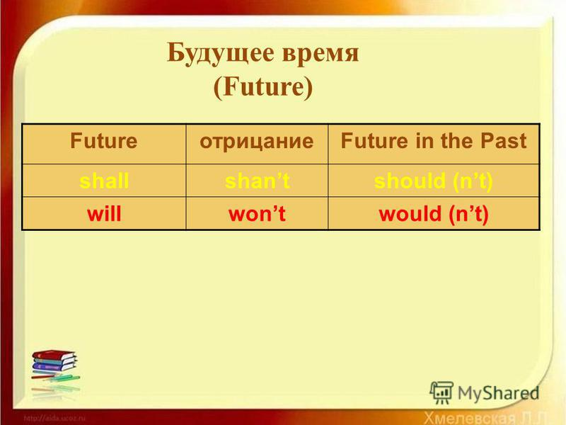 FutureотрицаниеFuture in the Past shallshantshould (nt) willwontwould (nt) Будущее время (Future)