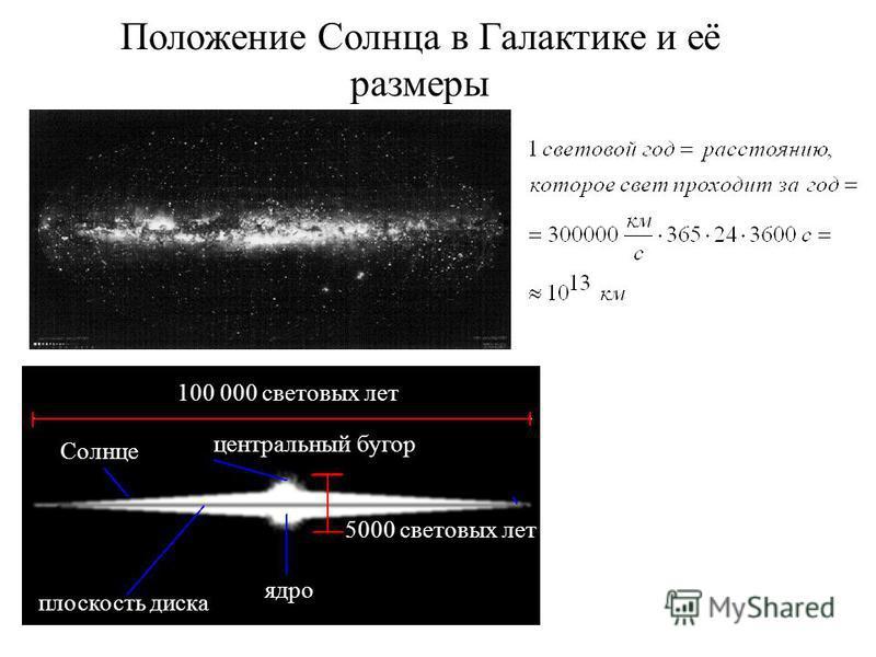 ядро центральный бугор Солнце 100 000 световых лет плоскость диска 5000 световых лет Положение Солнца в Галактике и её размеры