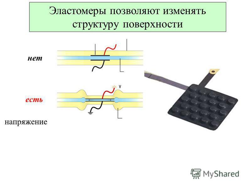 Эластомеры позволяют изменять структуру поверхности напряжение есть нет