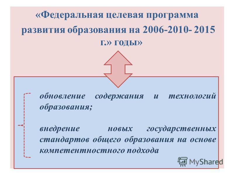 «Федеральная целевая программа развития образования на 2006-2010- 2015 г.» годы» обновление содержания и технологий образования; внедрение новых государственных стандартов общего образования на основе компетентностного подхода
