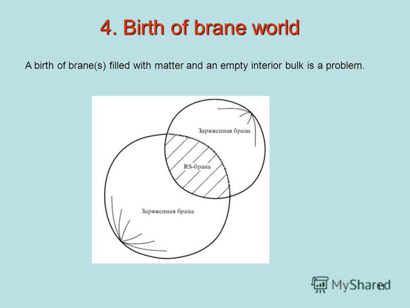 11 4. Birth of brane world A birth of brane(s) filled with matter and an empty interior bulk is a problem.