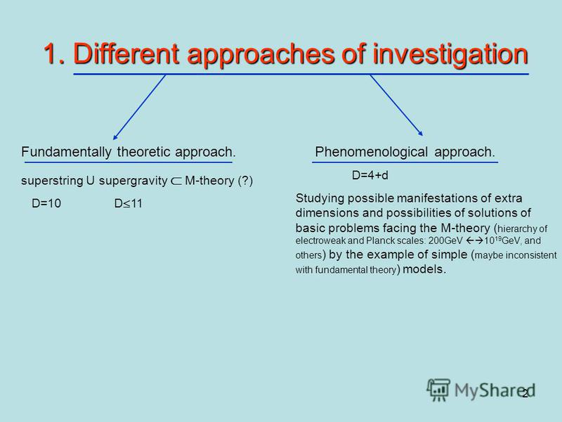 2 1. Different approaches of investigation Fundamentally theoretic approach. superstring U supergravity M-theory (?) D=10 D 11 Phenomenological approach. D=4+d Studying possible manifestations of extra dimensions and possibilities of solutions of bas