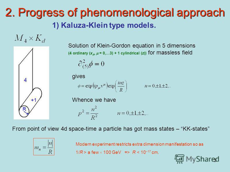 3 2. Progress of phenomenological approach 1) Kaluza-Klein type models. Solution of Klein-Gordon equation in 5 dimensions (4 ordinary (x, = 0,…3) + 1 cylindrical (z)) for massless field gives Whence we have From point of view 4d space-time a particle