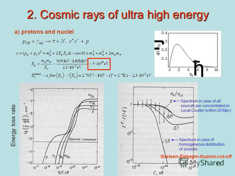 11 2. Cosmic rays of ultra high energy a) protons and nuclei Spectrum in case of homogeneous distribution of sources Spectrum in case of all sources are concentrated in Local Cluster (within 20 Mpc) Energy loss rate Greisen-Zatsepin-Kuzmin cut-off