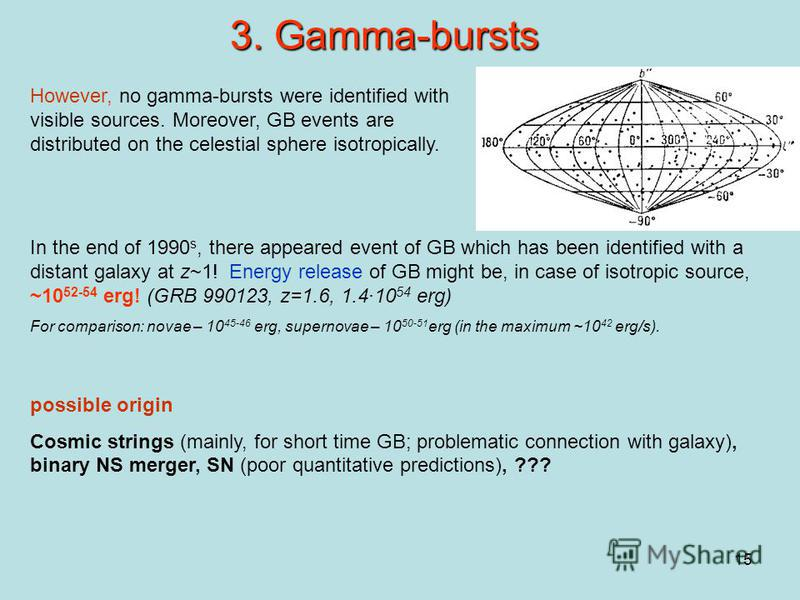 15 3. Gamma-bursts However, no gamma-bursts were identified with visible sources. Moreover, GB events are distributed on the celestial sphere isotropically. In the end of 1990 s, there appeared event of GB which has been identified with a distant gal