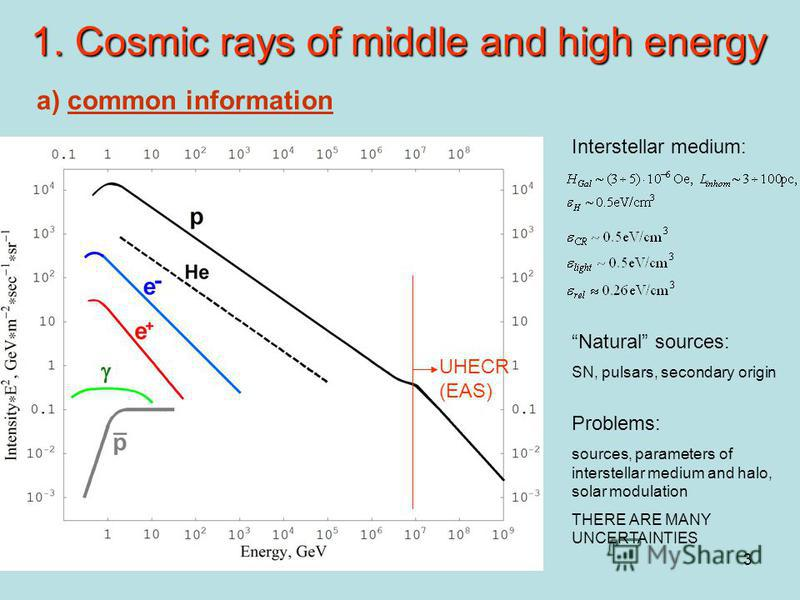3 1. Cosmic rays of middle and high energy a) common information UHECR (EAS) Interstellar medium: Natural sources: SN, pulsars, secondary origin Problems: sources, parameters of interstellar medium and halo, solar modulation THERE ARE MANY UNCERTAINT