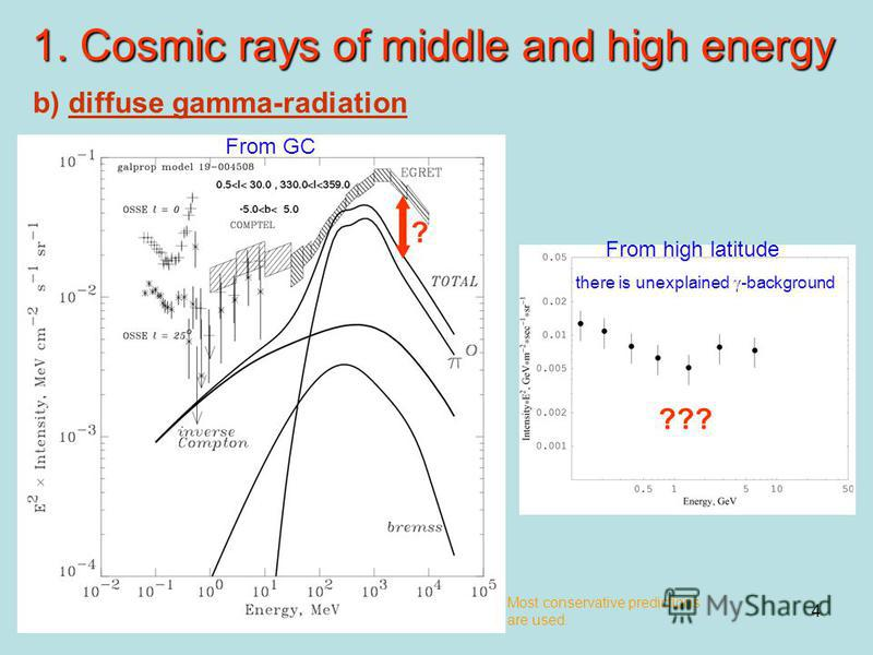 4 1. Cosmic rays of middle and high energy b) diffuse gamma-radiation ? ??? From GC From high latitude there is unexplained -background Most conservative predictions are used.
