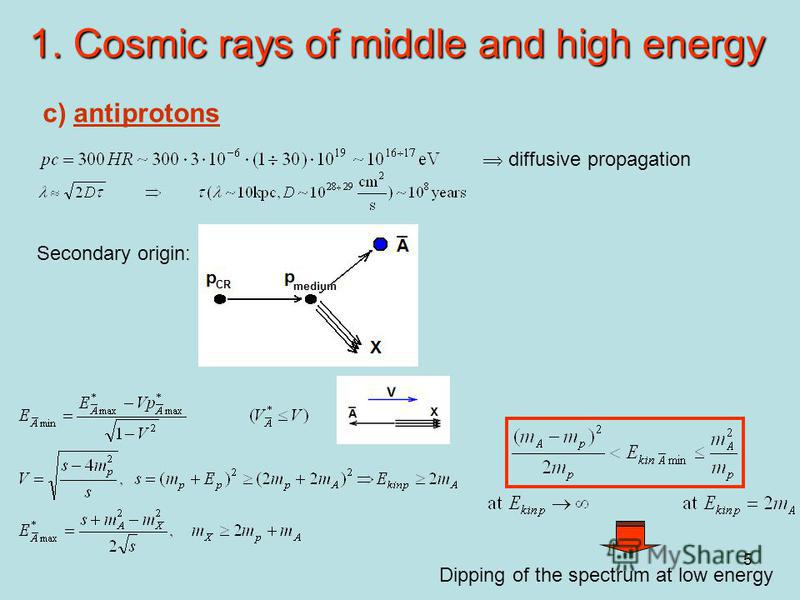 5 1. Cosmic rays of middle and high energy c) antiprotons diffusive propagation Secondary origin: Dipping of the spectrum at low energy