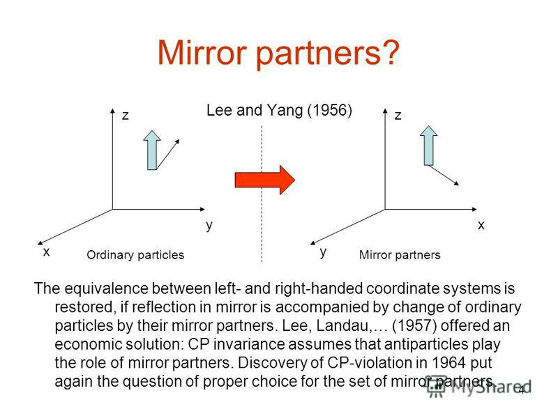 4 Mirror partners? Lee and Yang (1956) The equivalence between left- and right-handed coordinate systems is restored, if reflection in mirror is accompanied by change of ordinary particles by their mirror partners. Lee, Landau,… (1957) offered an eco