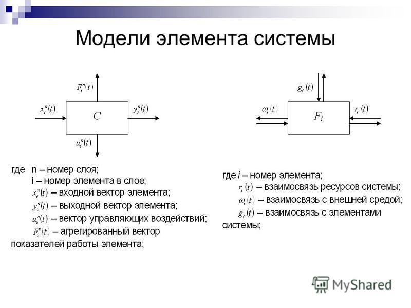 Модели элемента системы