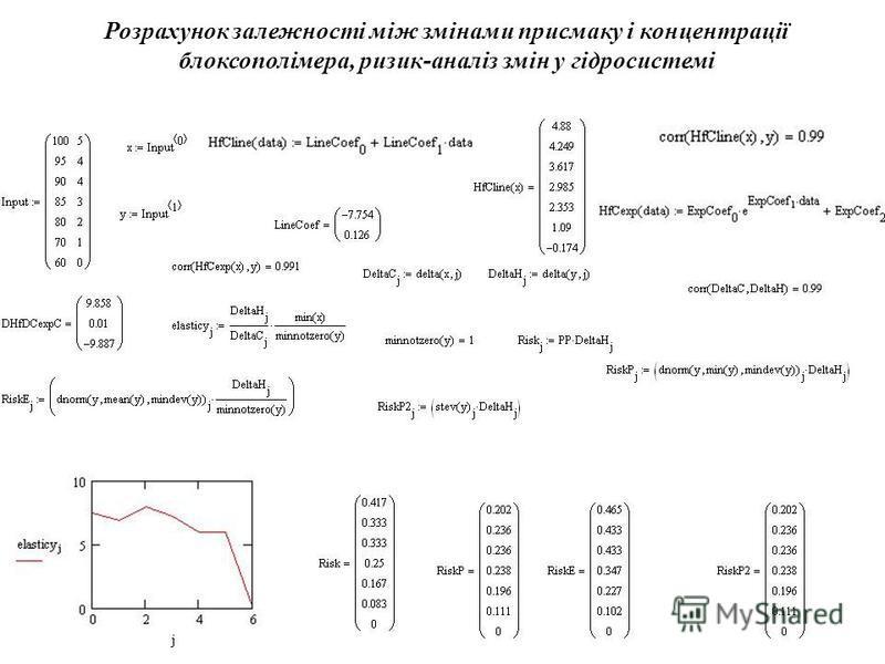 Розрахунок залежності між змінами присмаку і концентрації блоксополімера, ризик-аналіз змін у гідросистемі