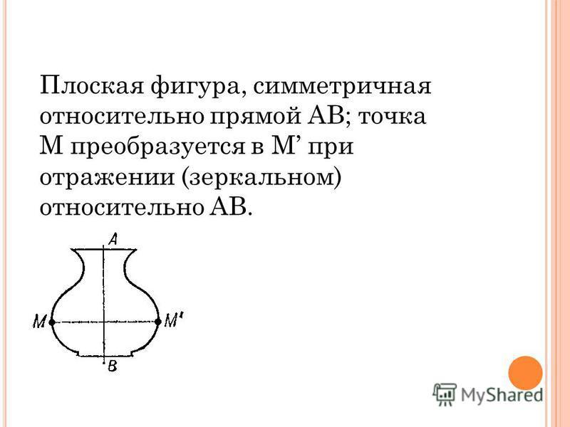 Плоская фигура, симметричная относительно прямой АВ; точка М преобразуется в М при отражении (зеркальном) относительно АВ.