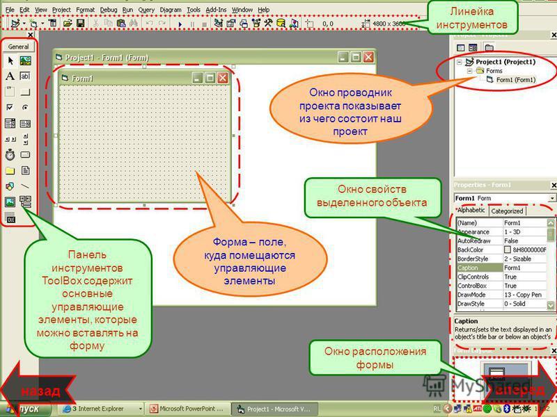 Форма – поле, куда помещаются управляющие элементы Окно свойств выделенного объекта Панель инструментов ToolBox содержит основные управляющие элементы, которые можно вставлять на форму Окно проводник проекта показывает из чего состоит наш проект Окно